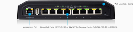 Ubiquiti TS 8 PRO Switch Rear